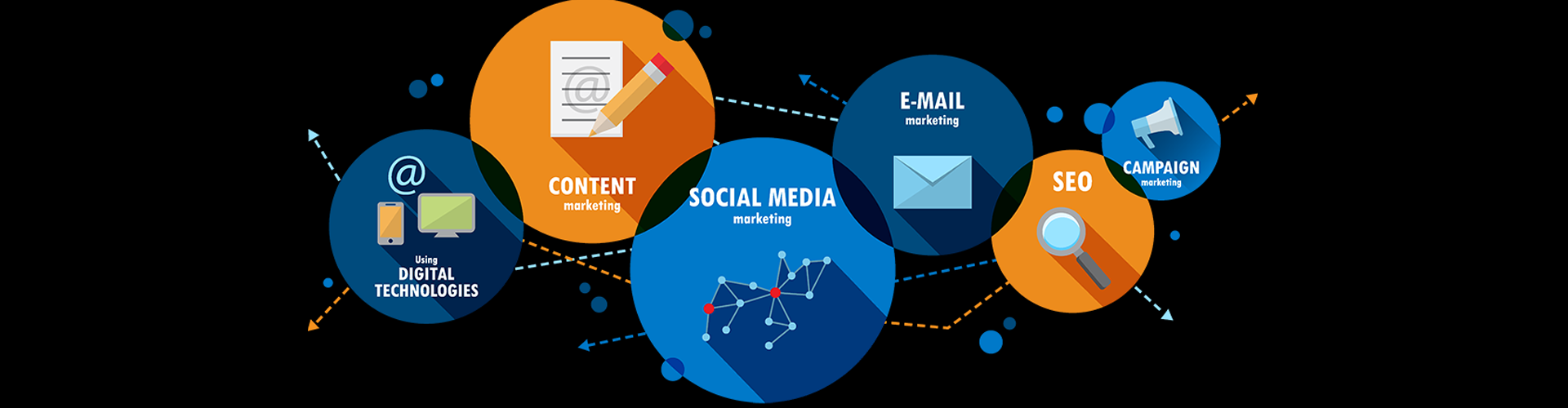 Social Media Publishing - Marketing